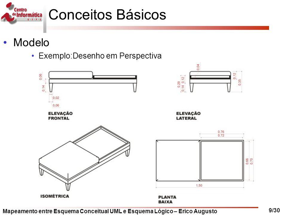 Conceitos Básicos Modelo Exemplo:Desenho em Perspectiva