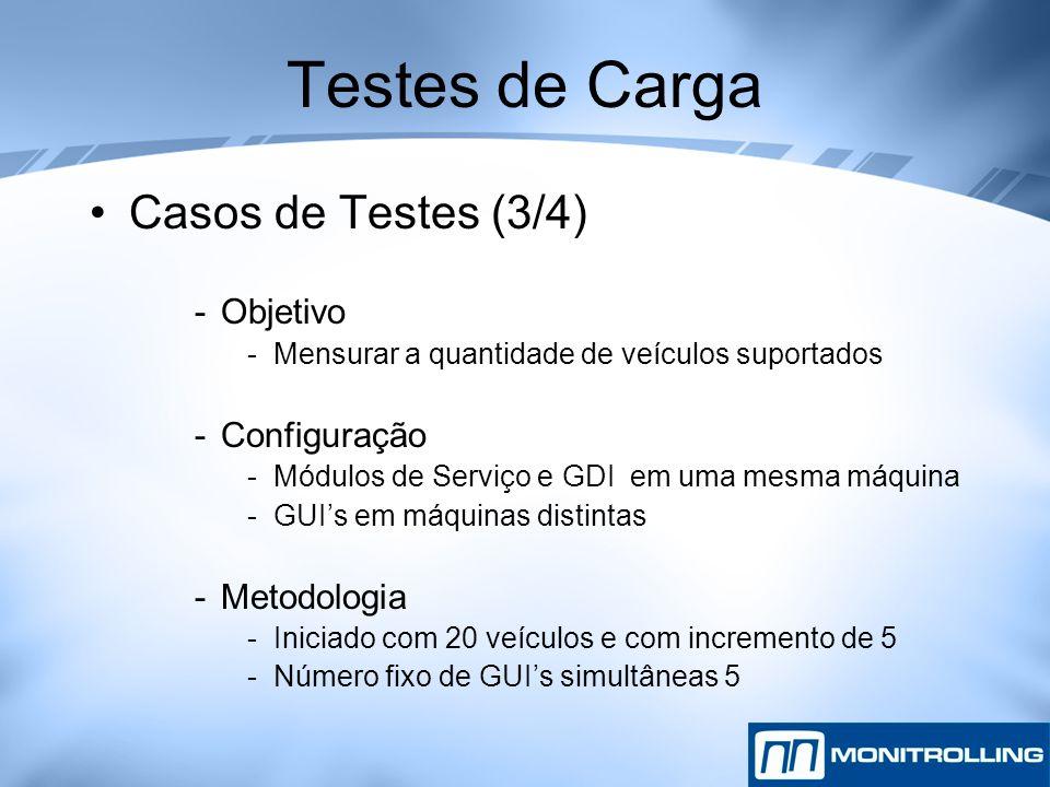 Testes de Carga Casos de Testes (3/4) Objetivo Configuração