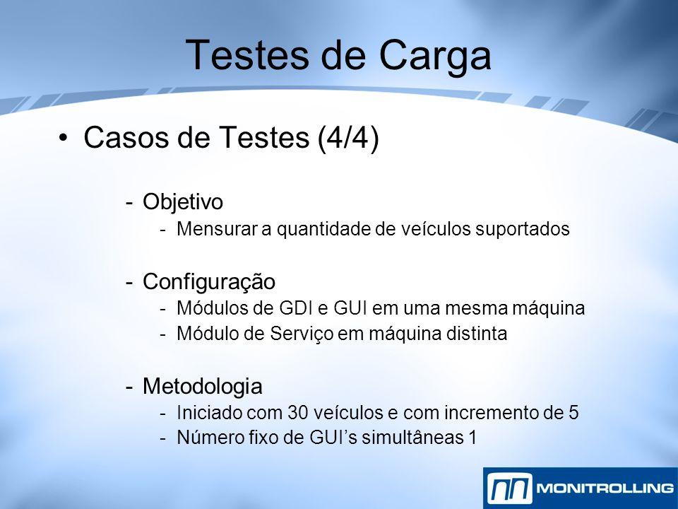 Testes de Carga Casos de Testes (4/4) Objetivo Configuração