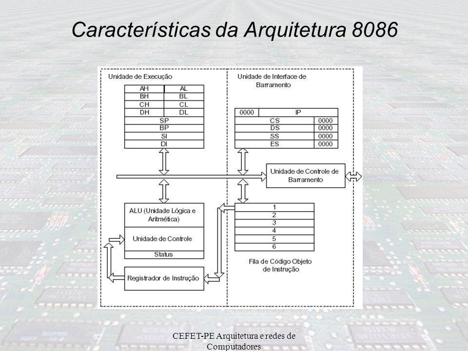 Características da Arquitetura 8086