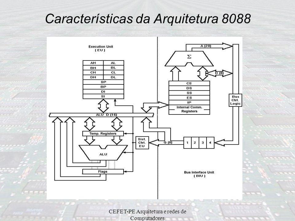 Características da Arquitetura 8088