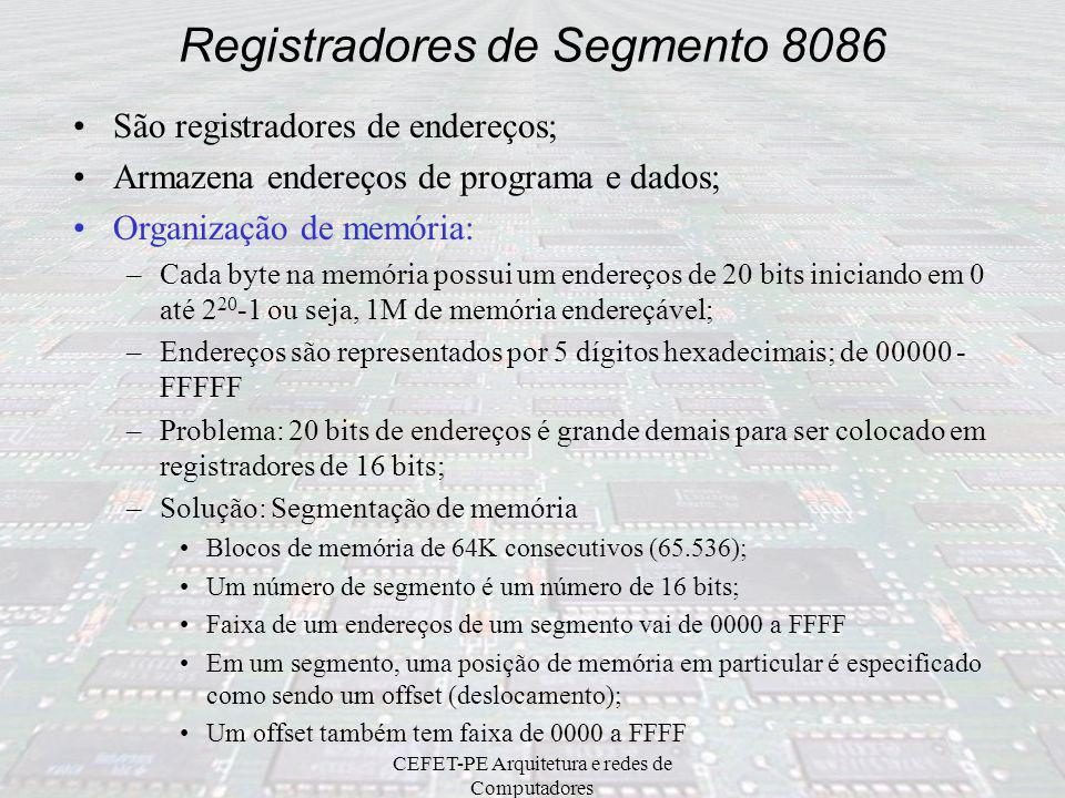 Registradores de Segmento 8086