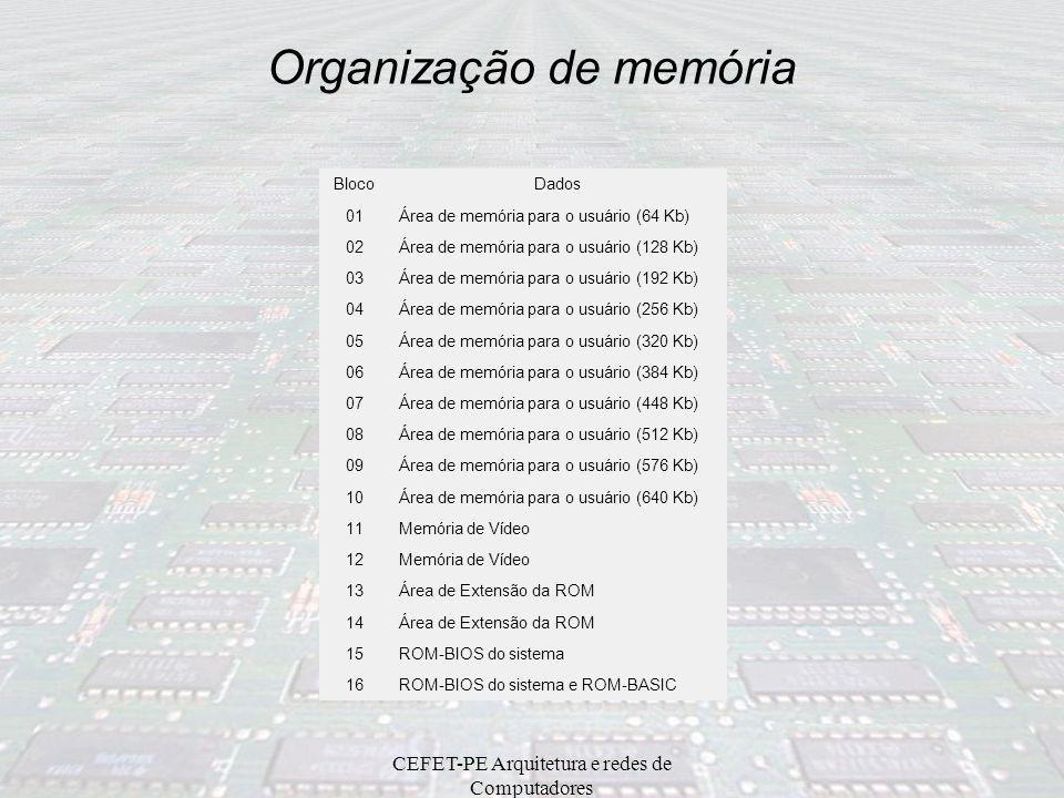 Organização de memória