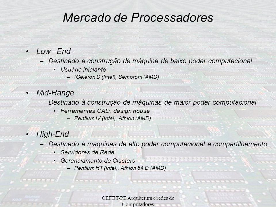 Mercado de Processadores