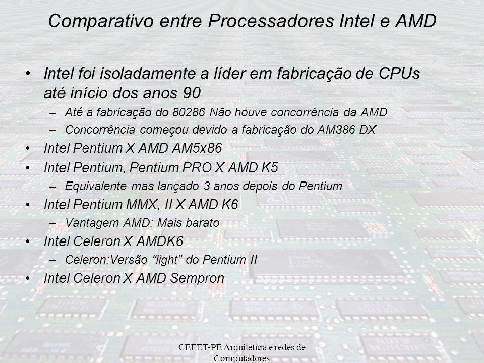 Comparativo entre Processadores Intel e AMD