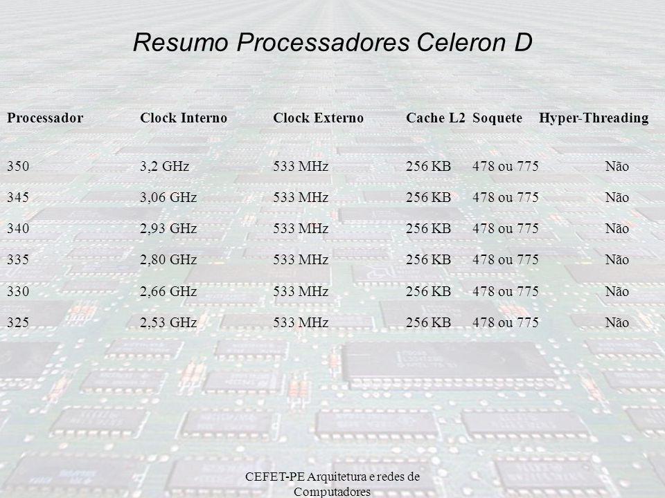 Resumo Processadores Celeron D