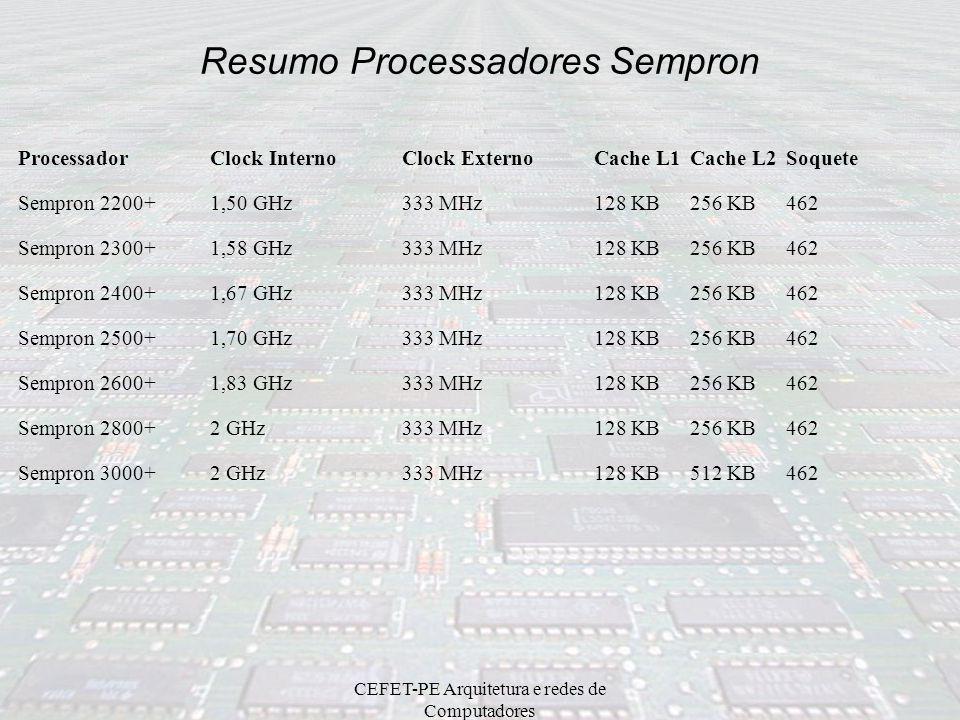Resumo Processadores Sempron
