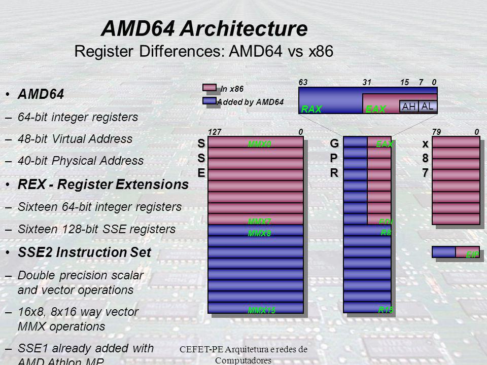 AMD64 Architecture Register Differences: AMD64 vs x86