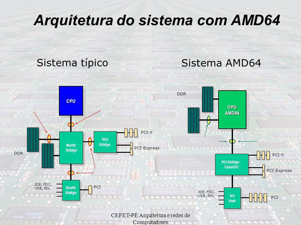 Arquitetura do sistema com AMD64