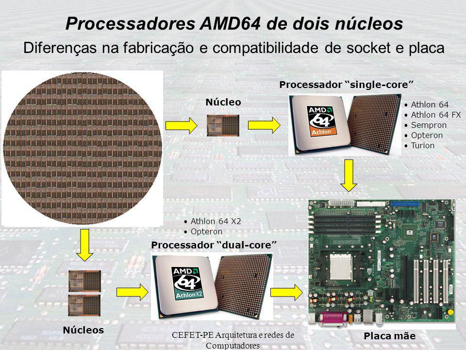 Processador single-core Processador dual-core
