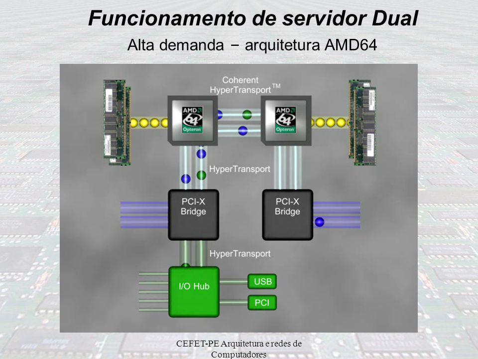 Funcionamento de servidor Dual Alta demanda – arquitetura AMD64