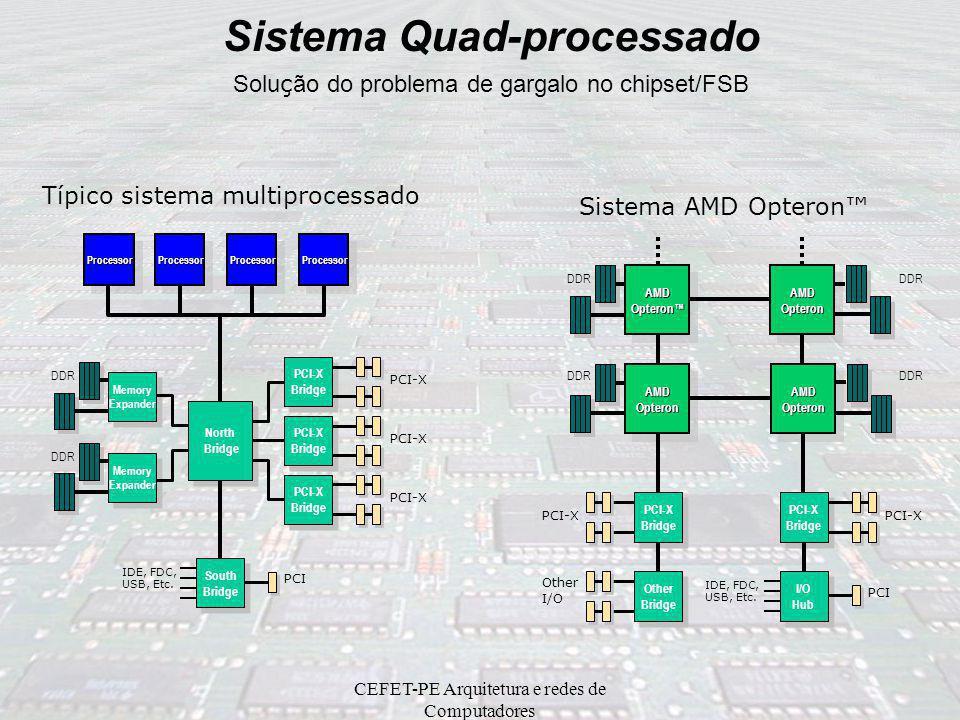 Sistema Quad-processado Solução do problema de gargalo no chipset/FSB