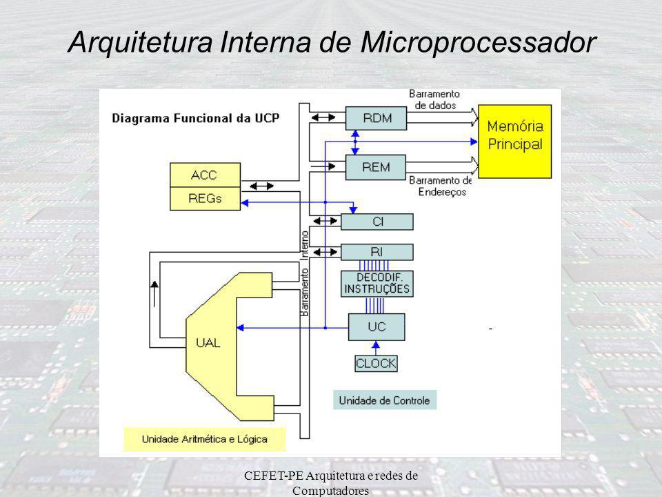 Arquitetura Interna de Microprocessador