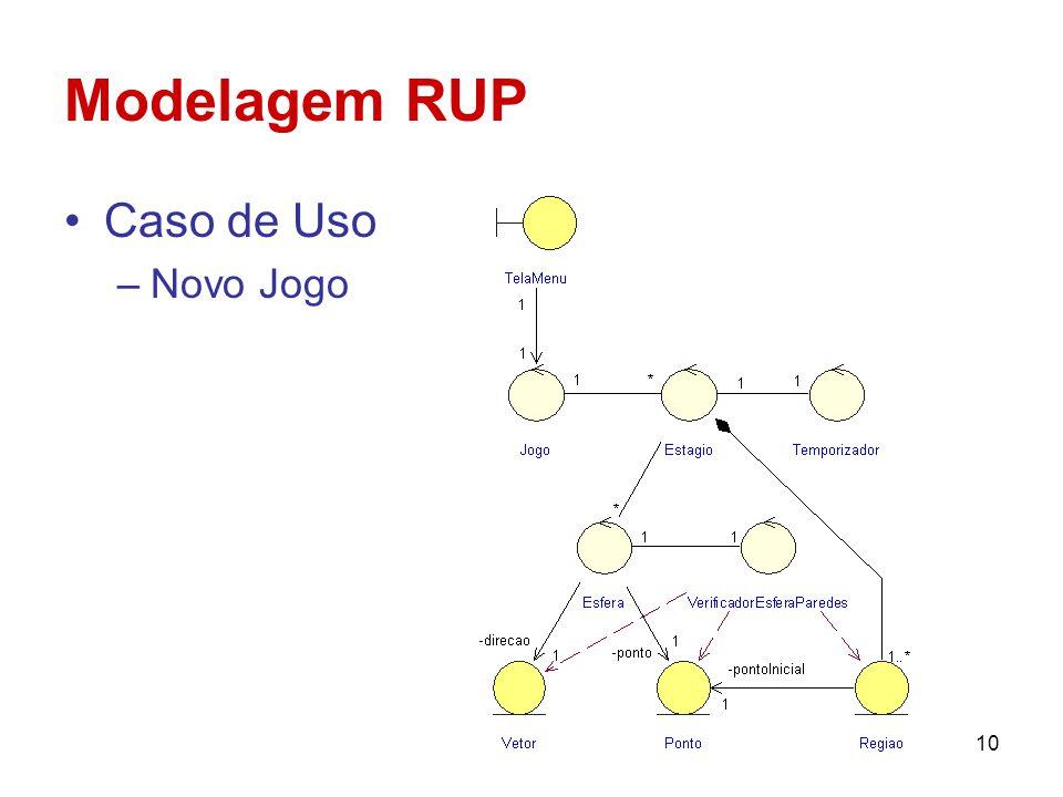 Modelagem RUP Caso de Uso Novo Jogo