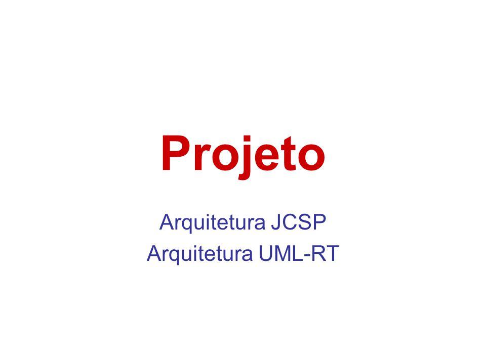 Arquitetura JCSP Arquitetura UML-RT