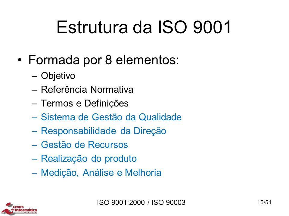 Estrutura da ISO 9001 Formada por 8 elementos: Objetivo