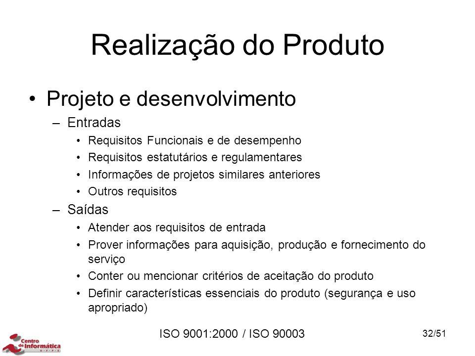 Realização do Produto Projeto e desenvolvimento Entradas Saídas