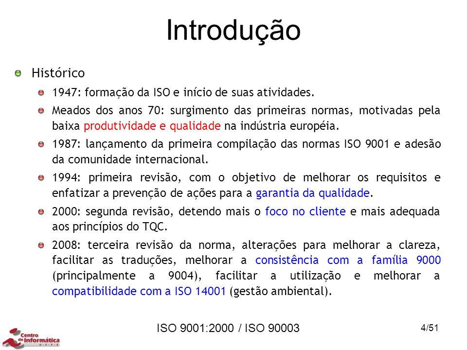 Introdução Histórico. 1947: formação da ISO e início de suas atividades.