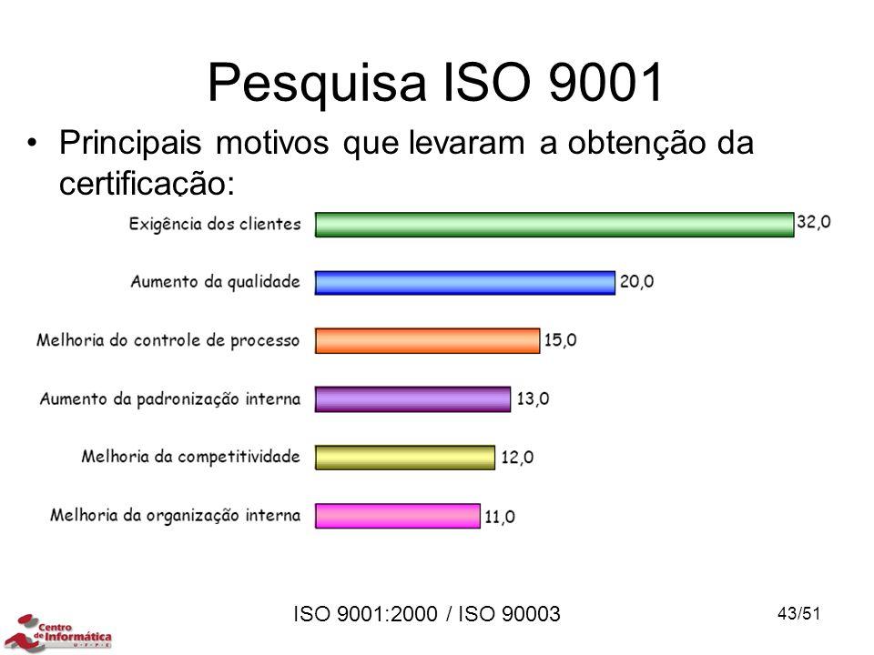 Pesquisa ISO 9001 Principais motivos que levaram a obtenção da certificação: MINI CURSO.pdf 43/51