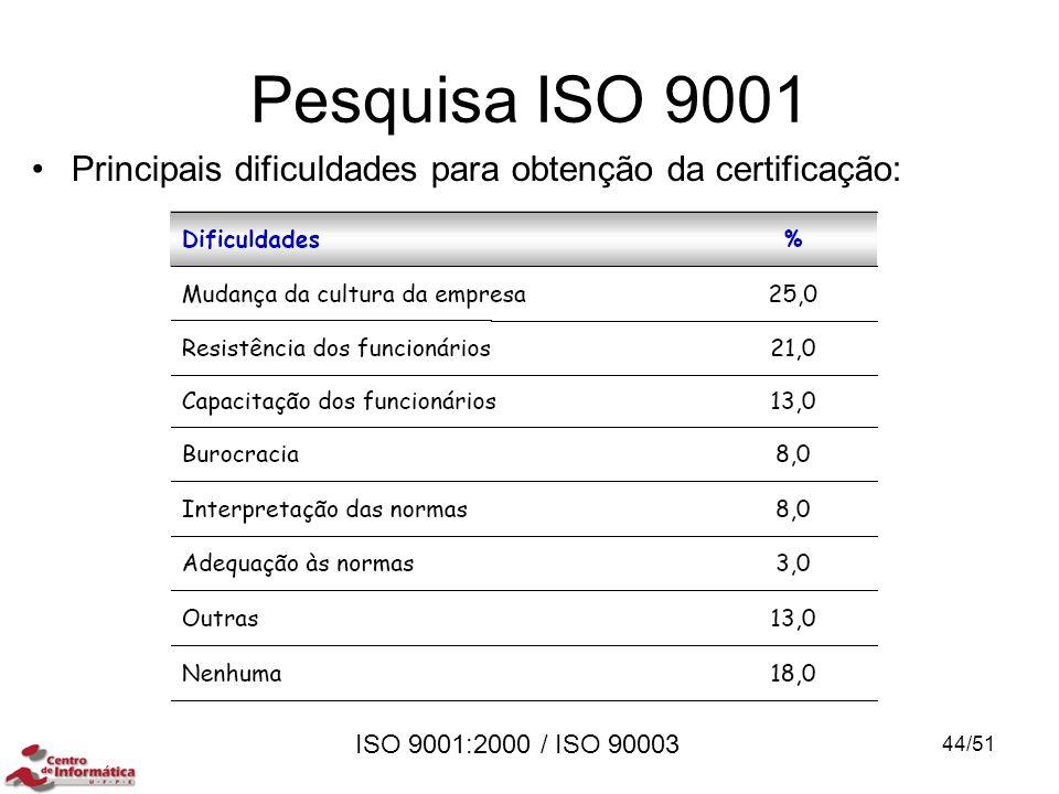 Pesquisa ISO 9001 Principais dificuldades para obtenção da certificação: MINI CURSO.pdf