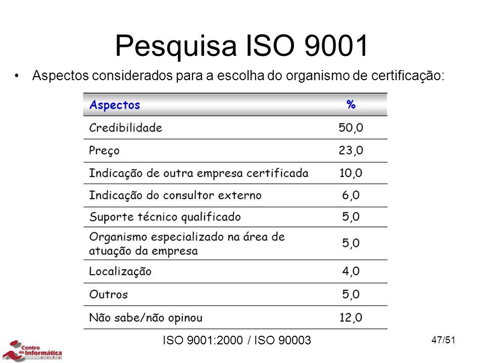 Pesquisa ISO 9001 Aspectos considerados para a escolha do organismo de certificação: MINI CURSO.pdf