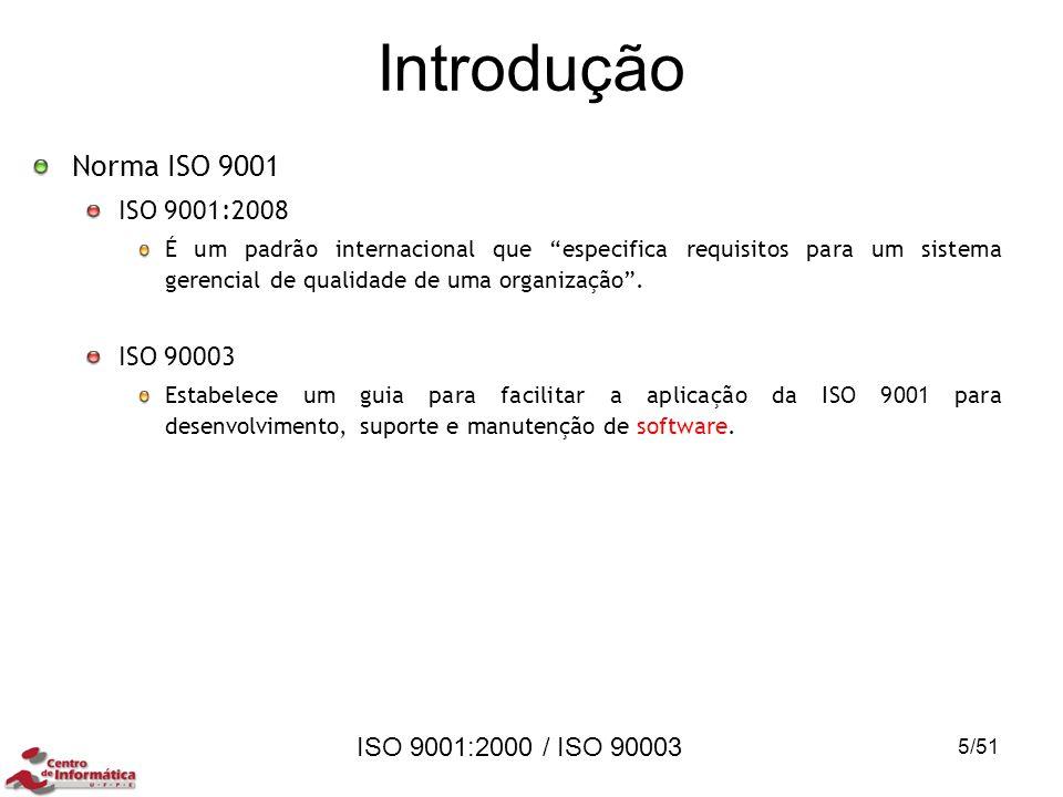 Introdução Norma ISO 9001 ISO 9001:2008 ISO 90003
