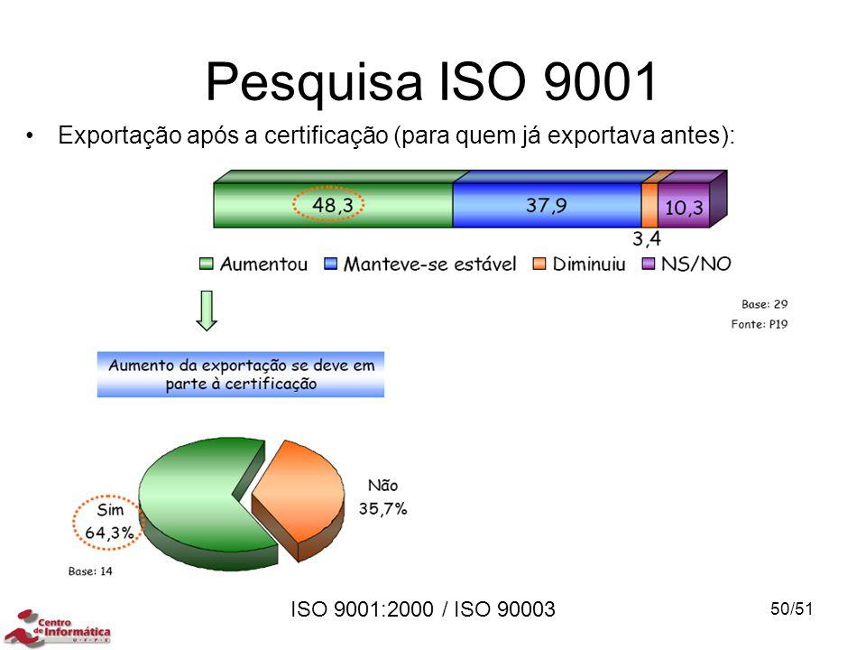 Pesquisa ISO 9001 Exportação após a certificação (para quem já exportava antes): MINI CURSO.pdf
