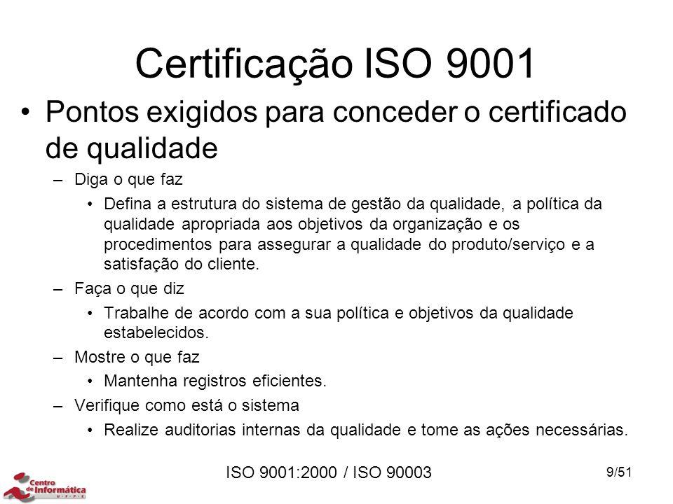 Certificação ISO 9001 Pontos exigidos para conceder o certificado de qualidade. Diga o que faz.