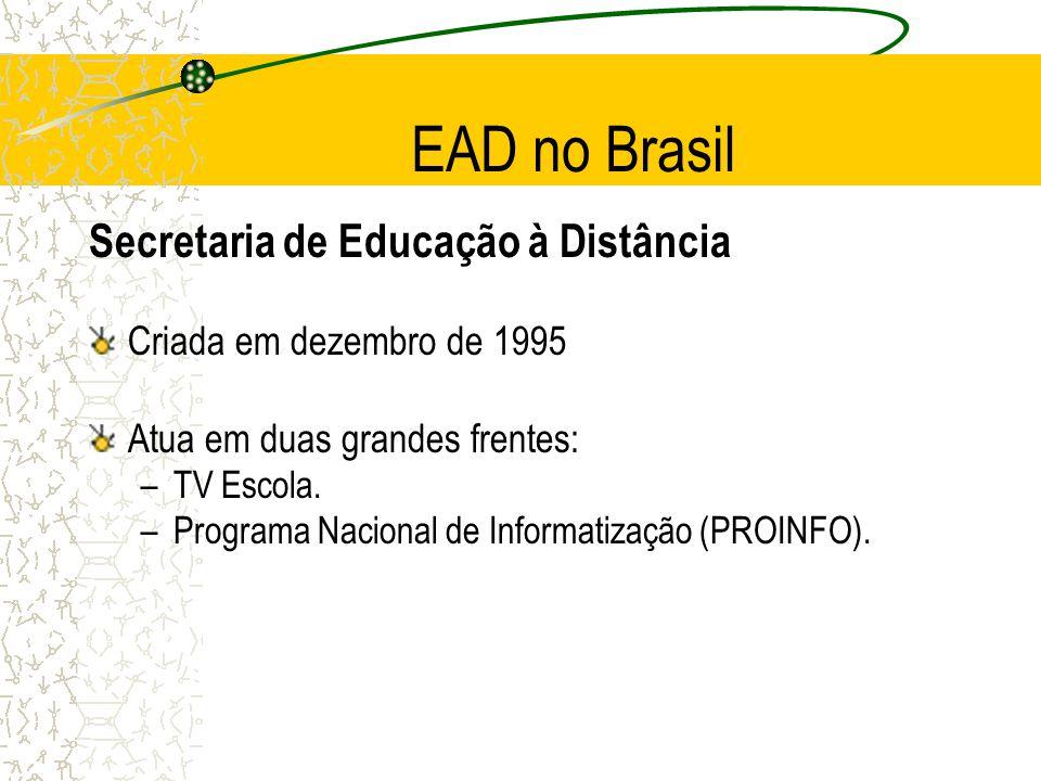 EAD no Brasil Secretaria de Educação à Distância