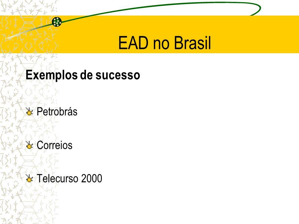 EAD no Brasil Exemplos de sucesso Petrobrás Correios Telecurso 2000