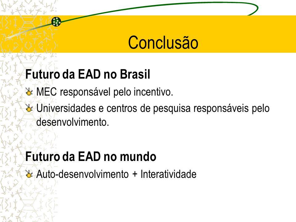 Conclusão Futuro da EAD no Brasil Futuro da EAD no mundo