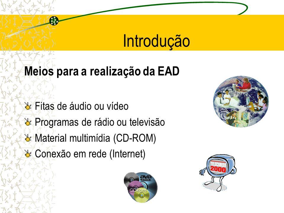 Introdução Meios para a realização da EAD Fitas de áudio ou vídeo