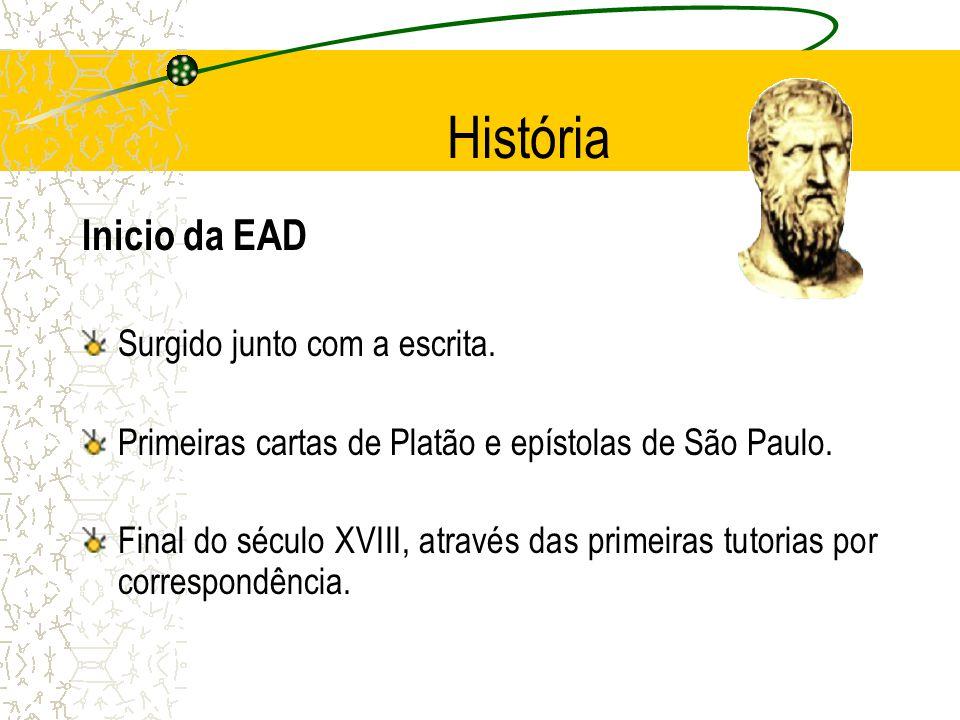História Inicio da EAD Surgido junto com a escrita.