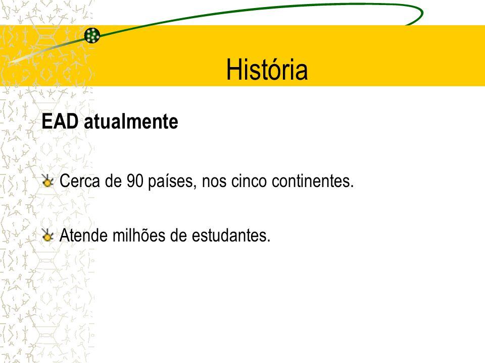 História EAD atualmente Cerca de 90 países, nos cinco continentes.