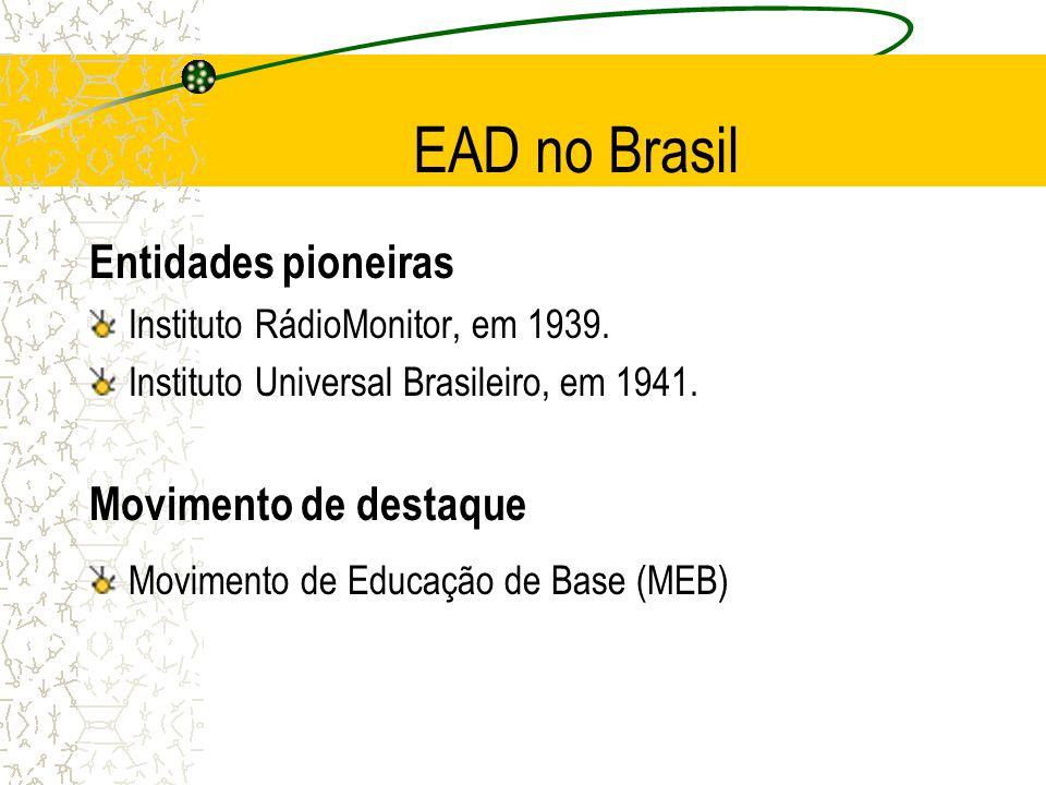 EAD no Brasil Entidades pioneiras Movimento de destaque