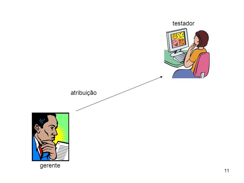 testador atribuição gerente