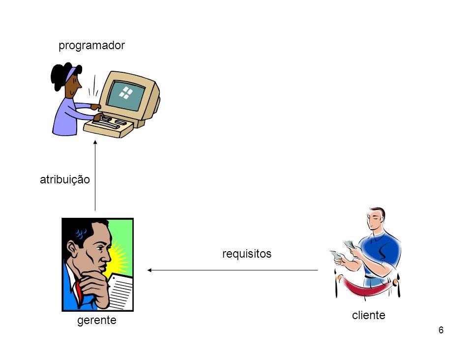 programador atribuição requisitos cliente gerente