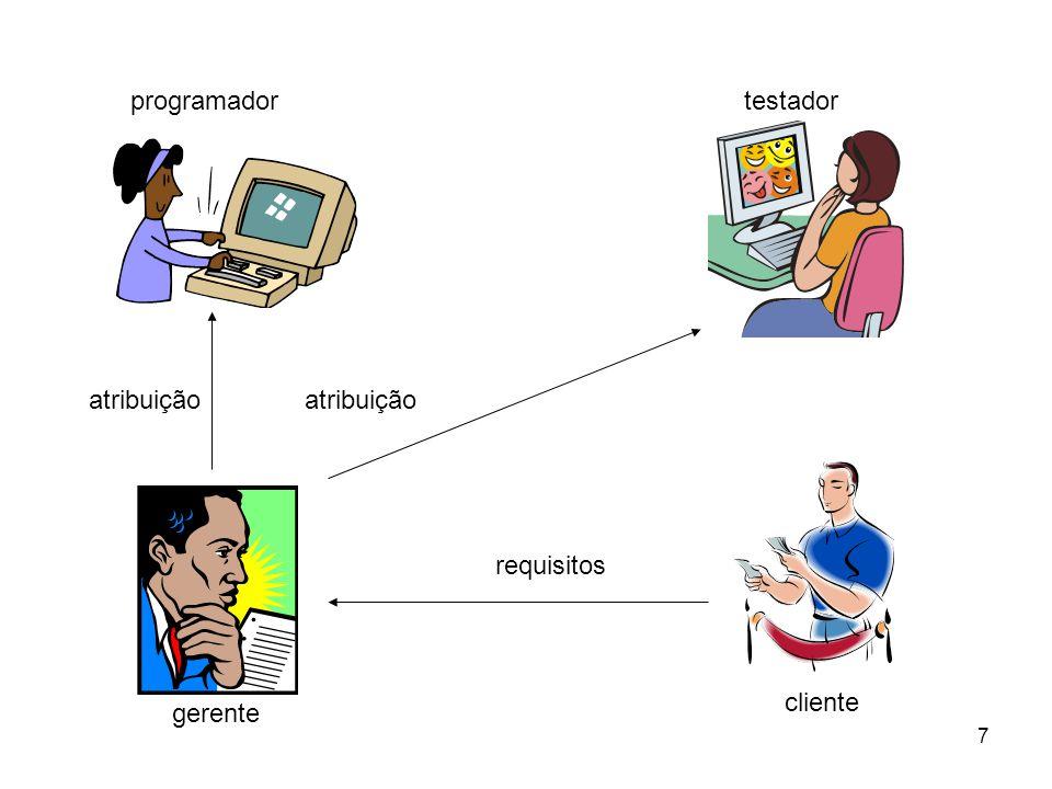 programador testador atribuição atribuição requisitos cliente gerente