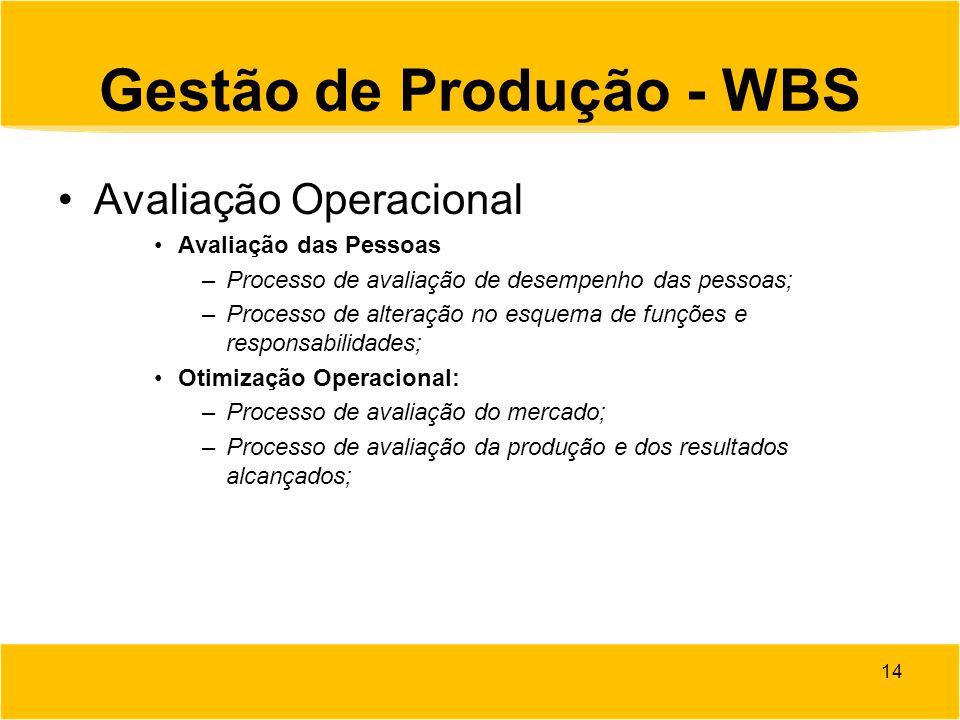 Gestão de Produção - WBS