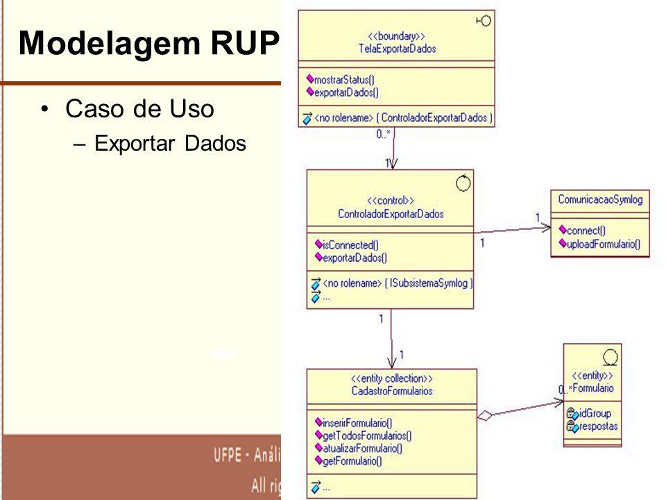 Modelagem RUP Caso de Uso Exportar Dados