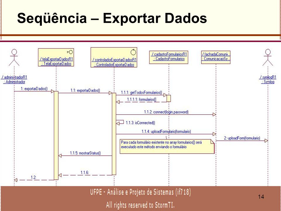 Seqüência – Exportar Dados