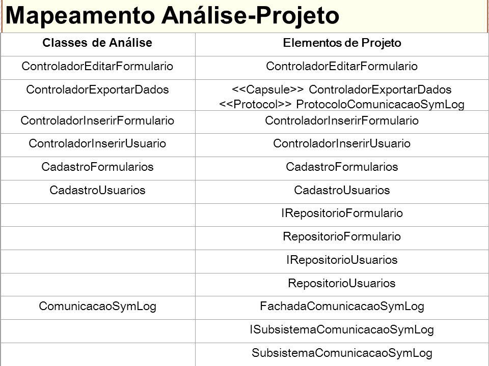 Mapeamento Análise-Projeto
