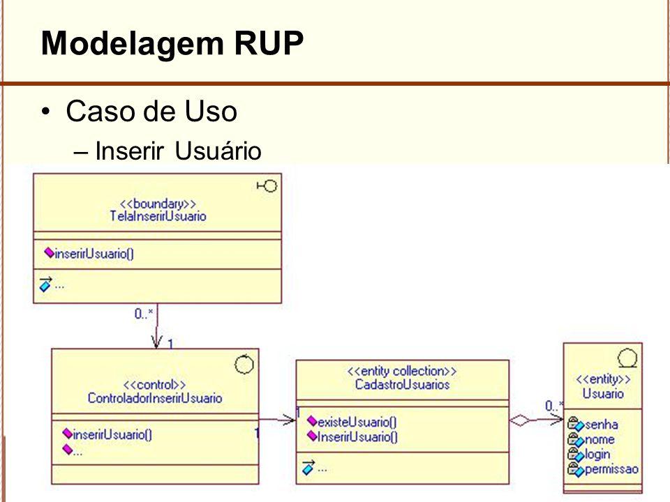 Modelagem RUP Caso de Uso Inserir Usuário