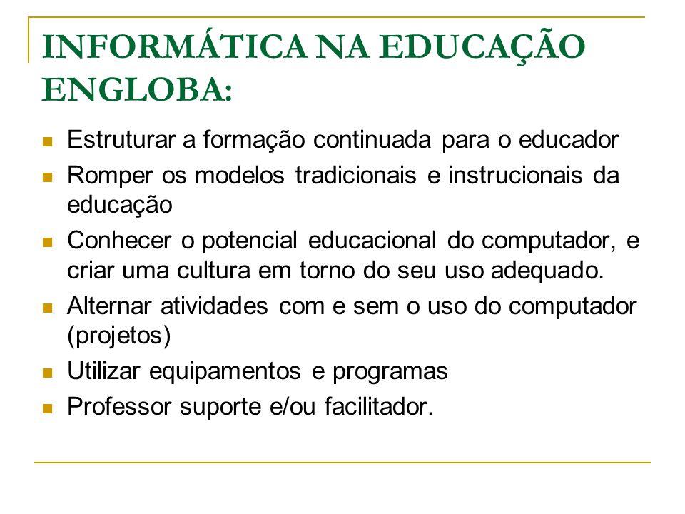 INFORMÁTICA NA EDUCAÇÃO ENGLOBA: