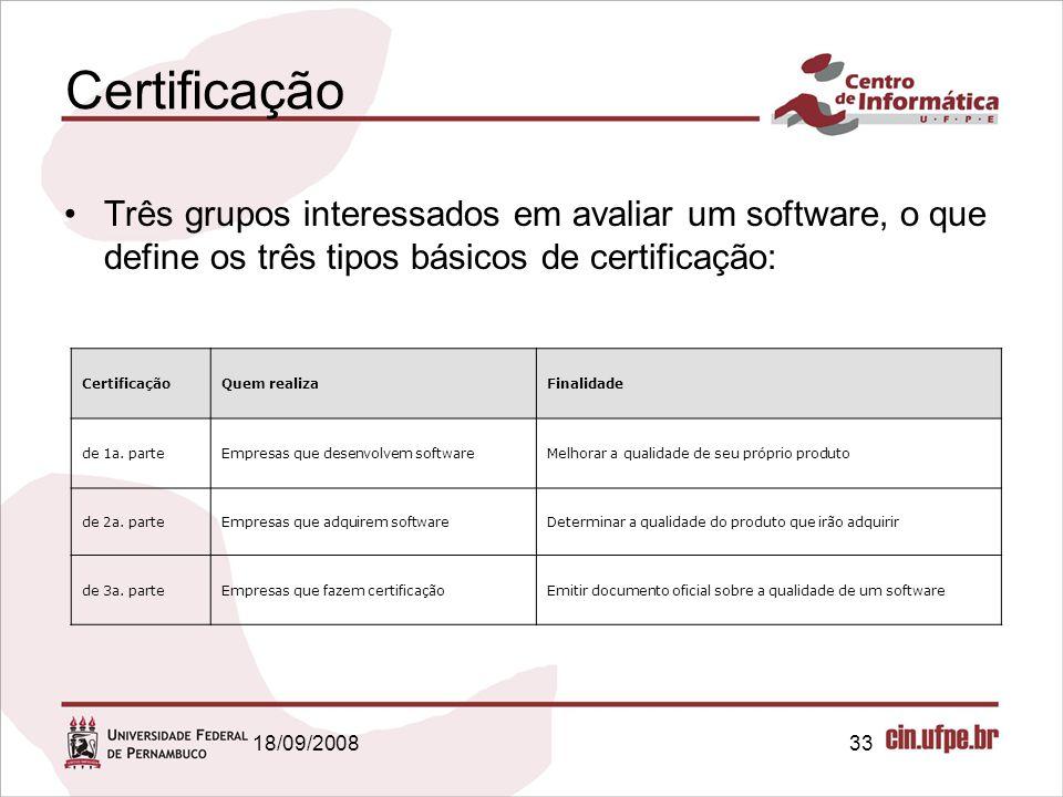 Certificação Três grupos interessados em avaliar um software, o que define os três tipos básicos de certificação: