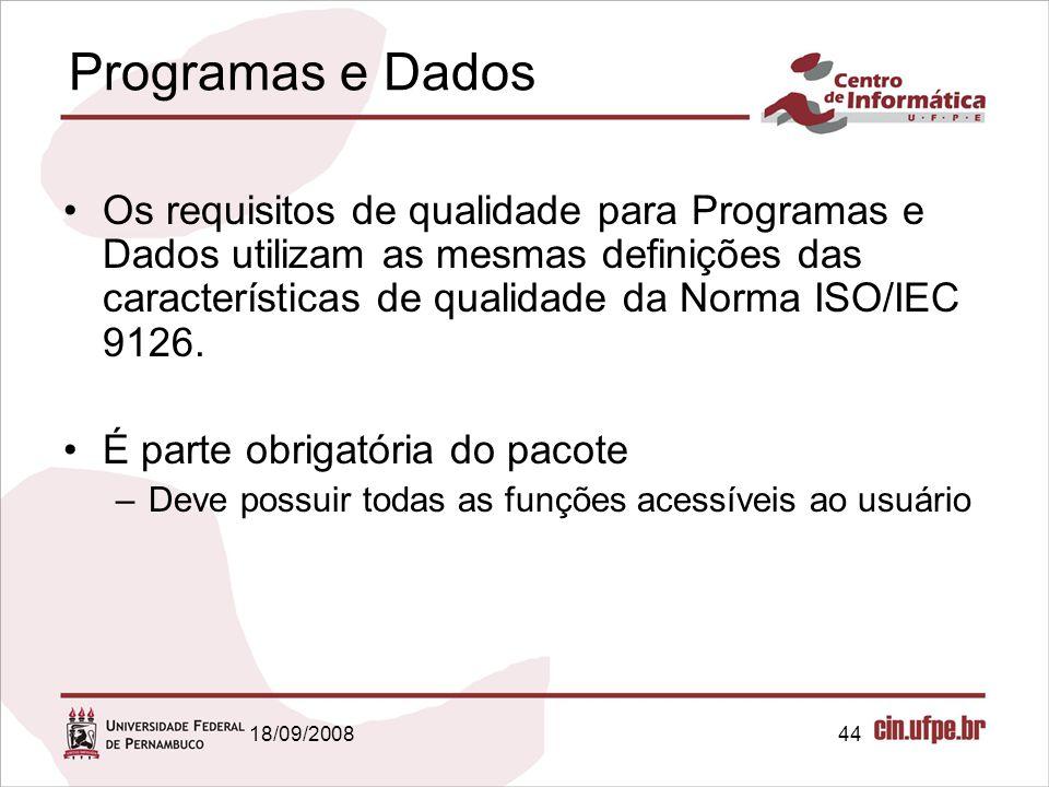 Programas e Dados