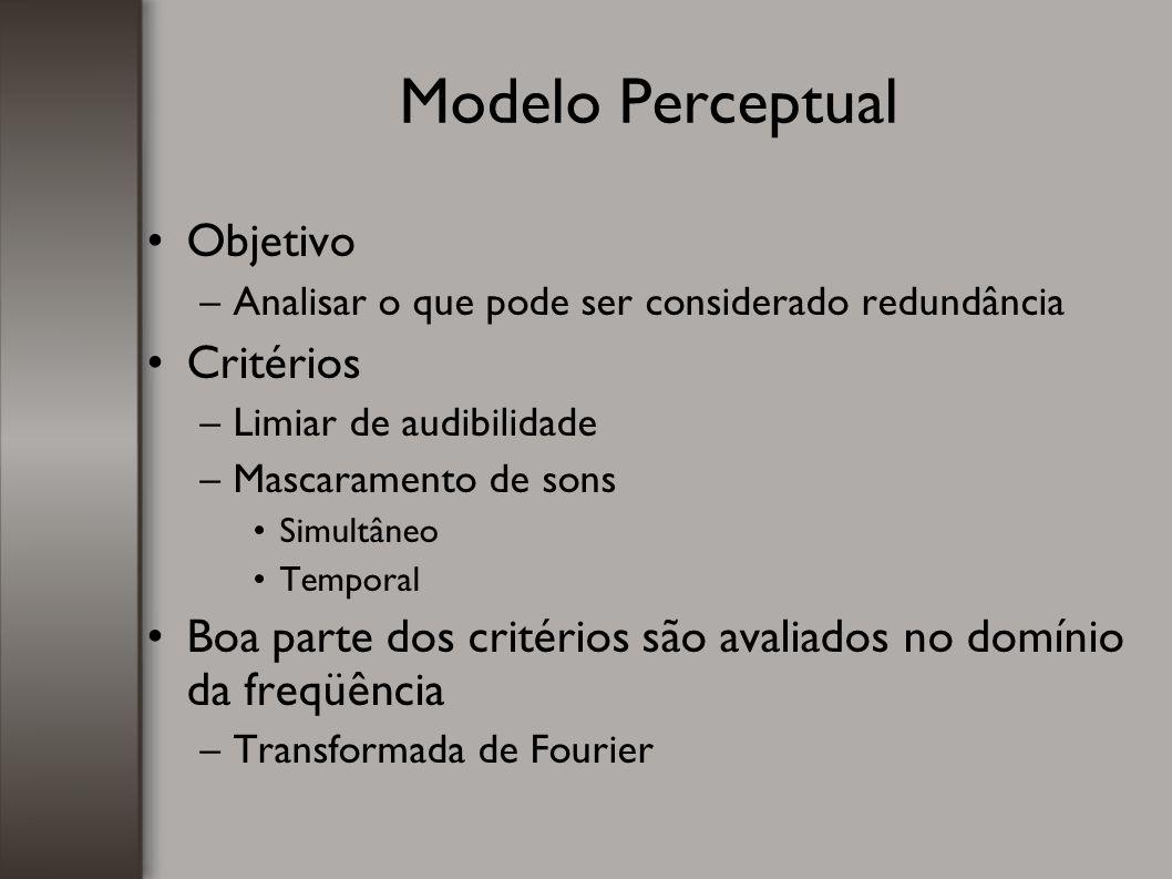 Modelo Perceptual Objetivo Critérios