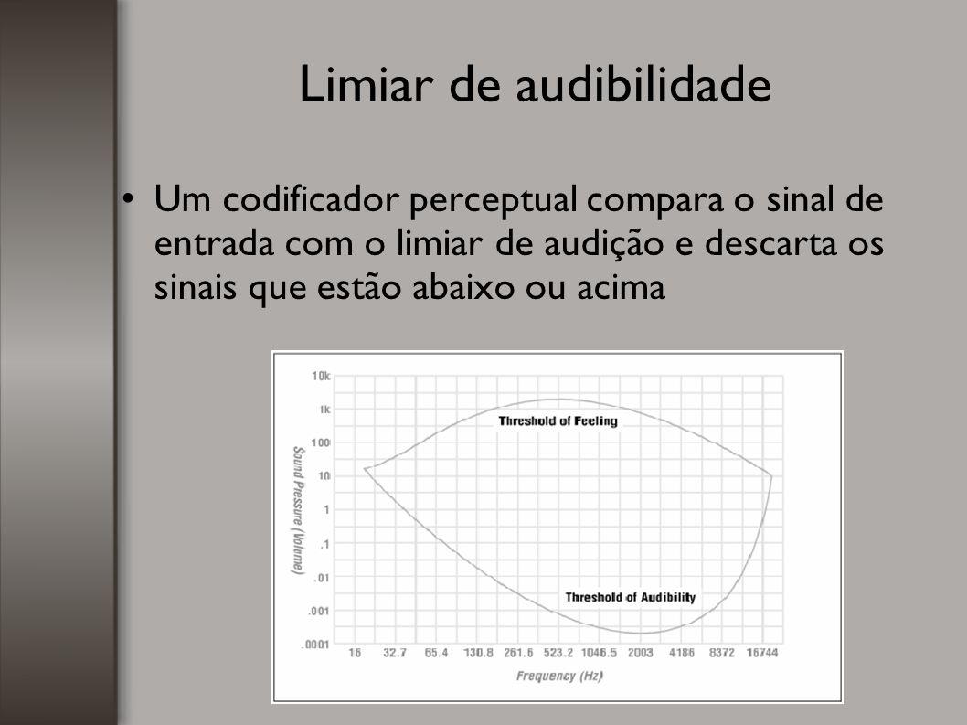 Limiar de audibilidade