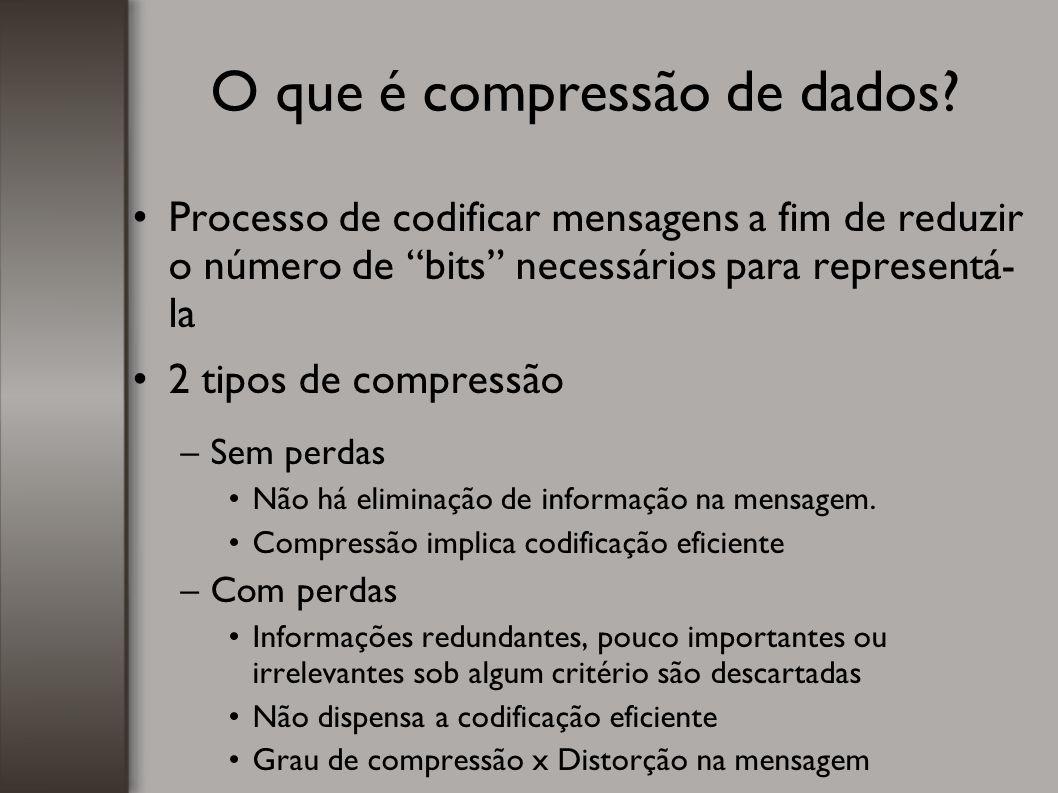 O que é compressão de dados
