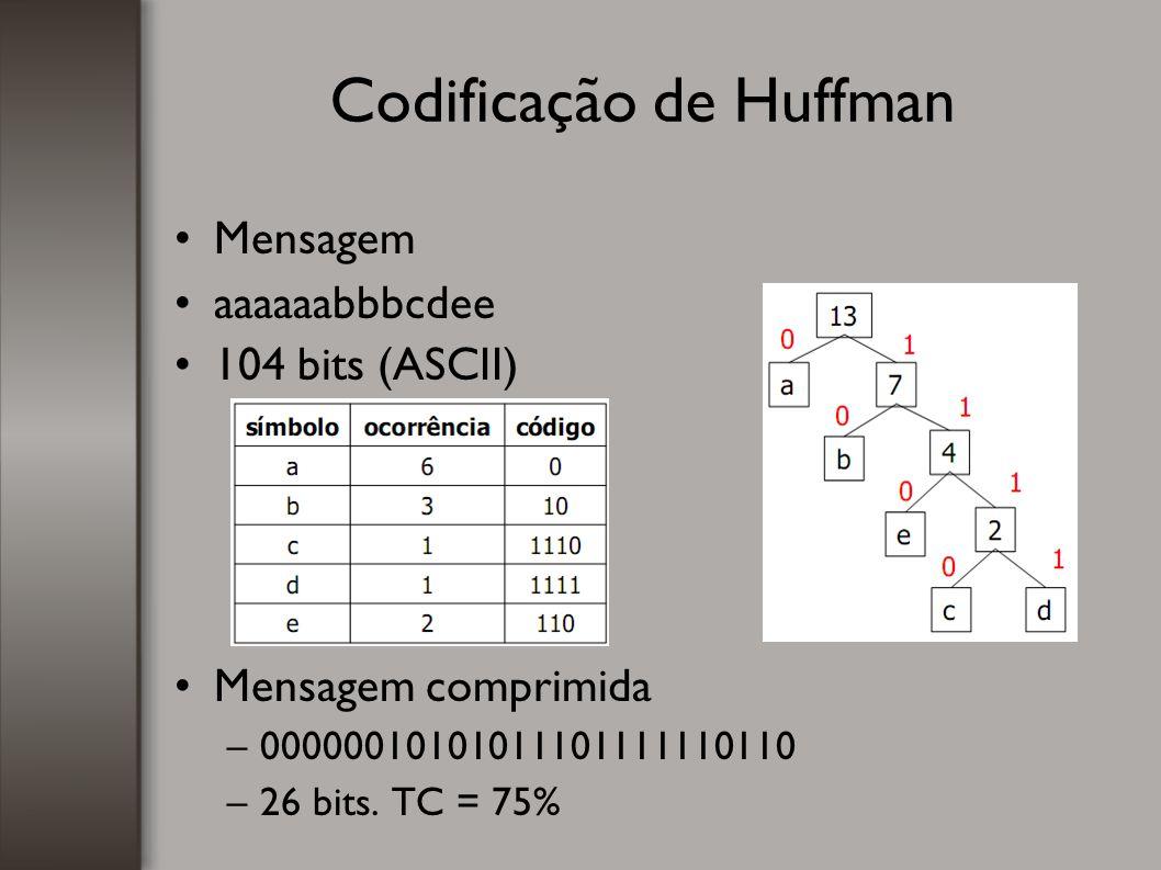 Codificação de Huffman
